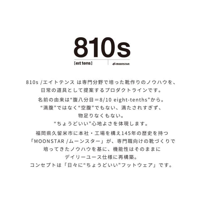 そもそも810sってどんなブランド?(知ってる方は飛ばしてね!)